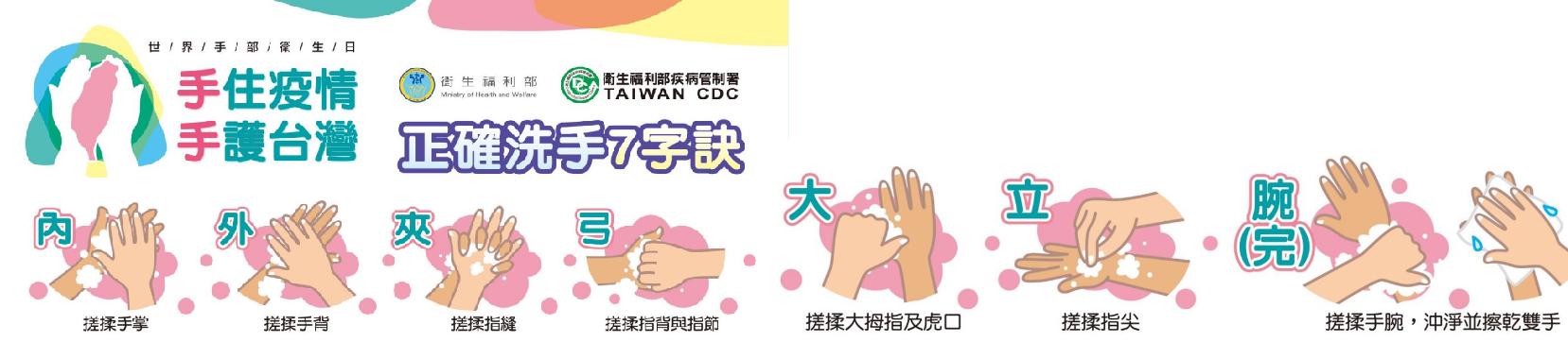 洗手七要訣(另開新視窗)